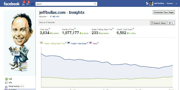 New Facebook Insights Analytics Tool
