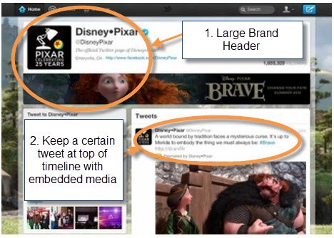 Disneys Twitter Brand Page