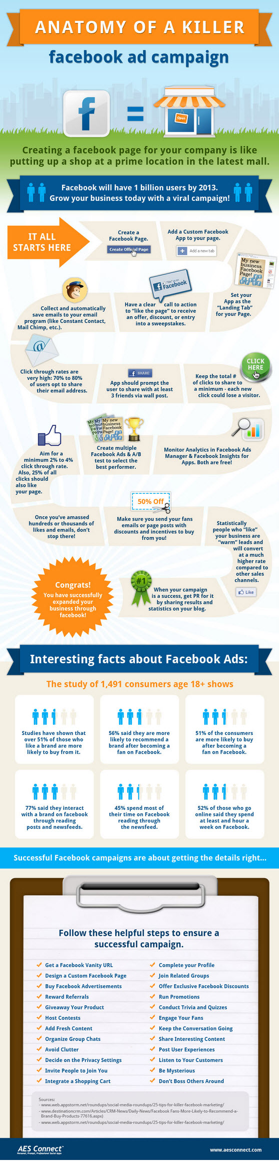 Killer Facebook Marketing Ad campaigns
