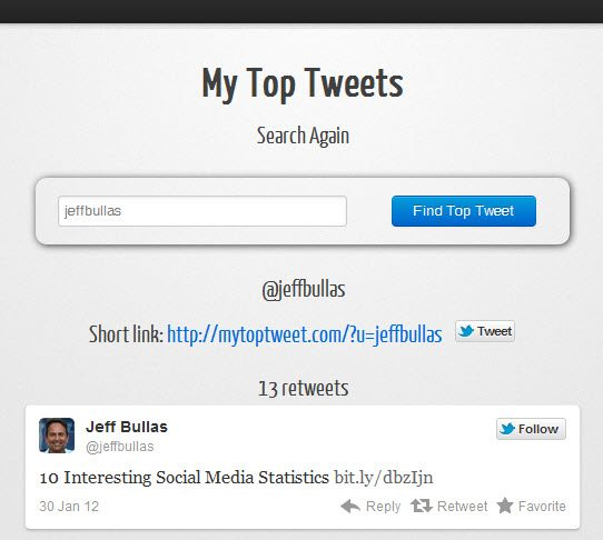 Jeffbullas.com most popular retweets