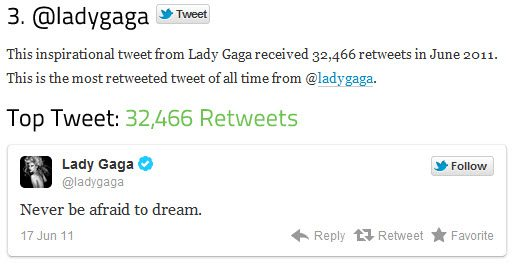 Lady Gaga Tweet