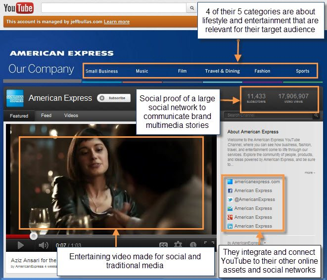 American Express YouTube social media channel