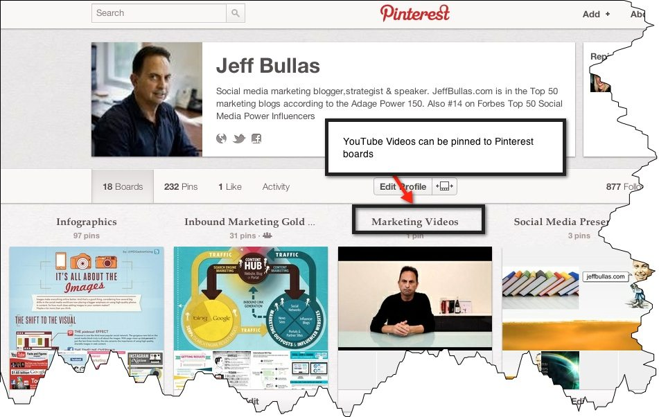 pinterest video board