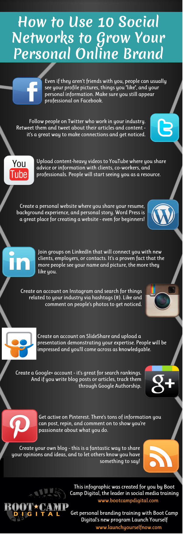 How to Market your Personal Online Brand on 10 Social Media Networks
