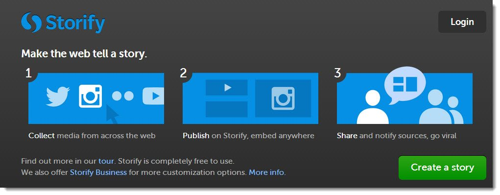 Storify content curation