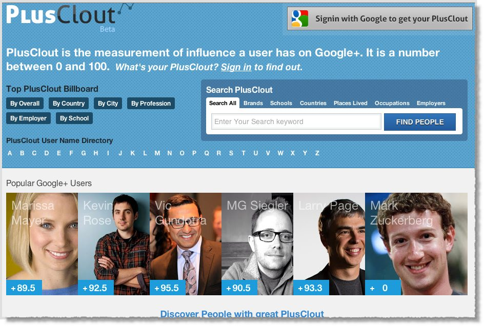 Identify Influential users on Google+ with PlusCount.com