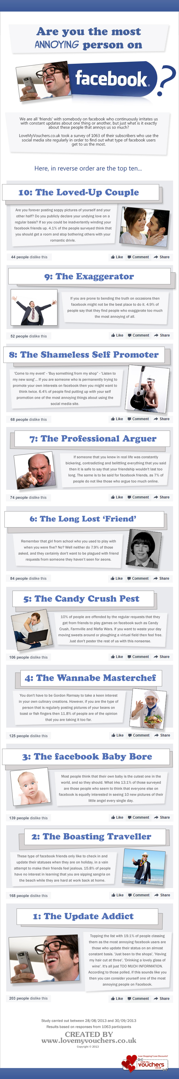 The 10 most annoying people on facebook
