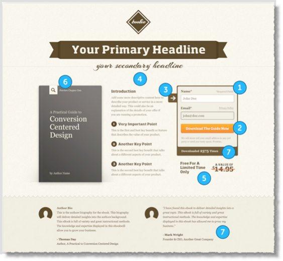 Landing page 7 key elements