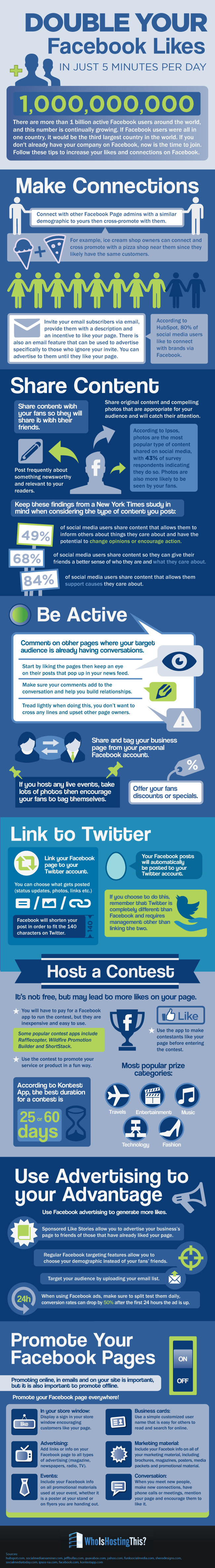 10 Tips to to Double Your Facebook Likes