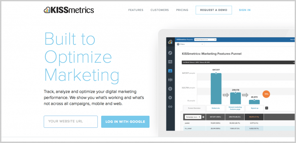 KISSmetrics Call To action
