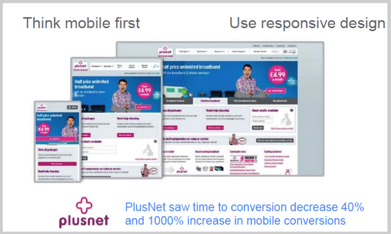 PlusNet mobile mindset for SEO