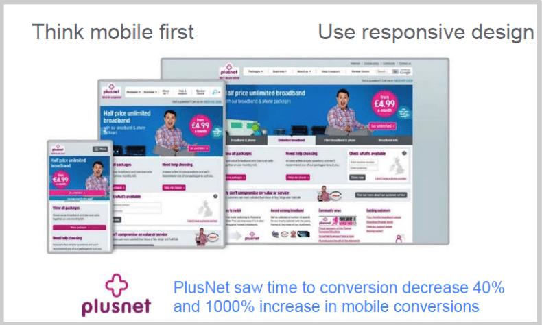 PlusNet mobile mindset for SEO