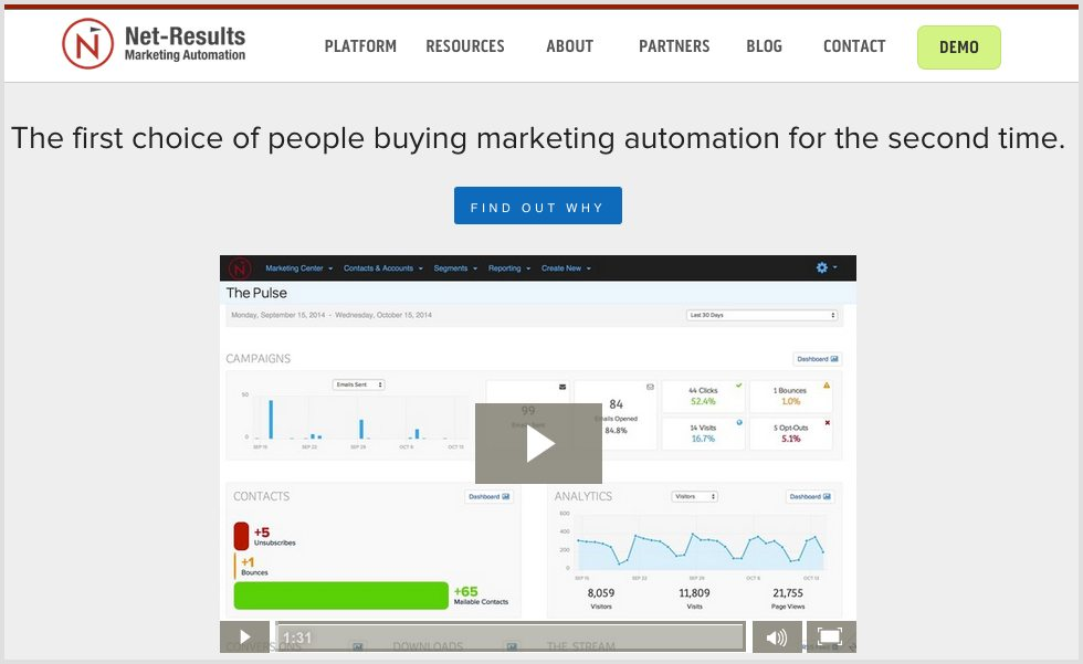 Marketing Automation Net-Results