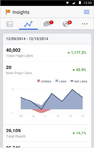 Facebook Pages Manager - social media mobile apps