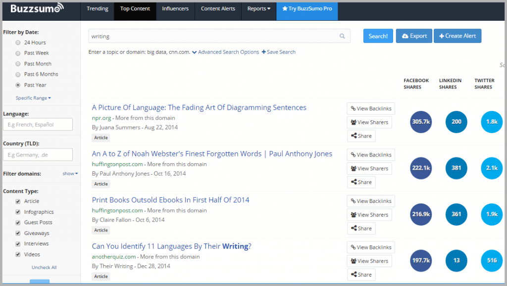 buzzsumo - tools for content marketers