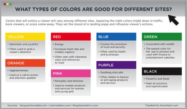 Pschology of color to increase conversions