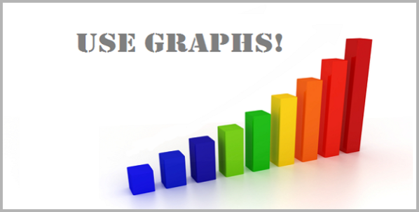 Graphs for writing the perfect blog post