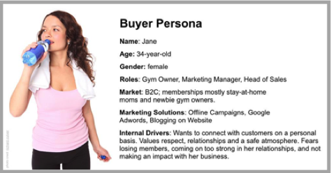 Buyer Persona - example of world class content marketers