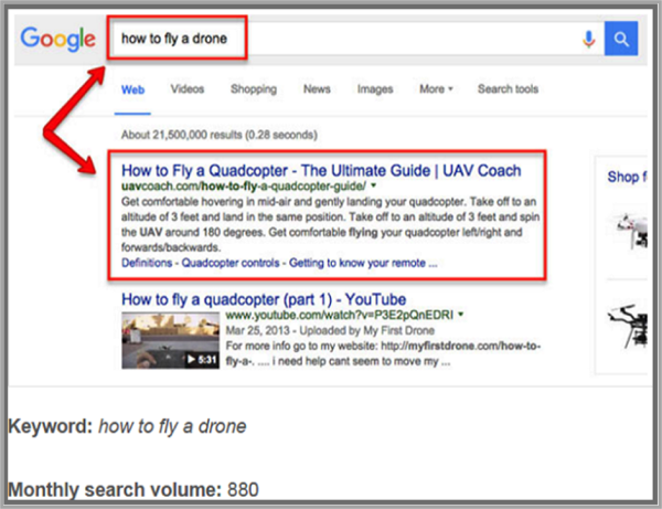 Google search for drone - growth hacks for bloggers