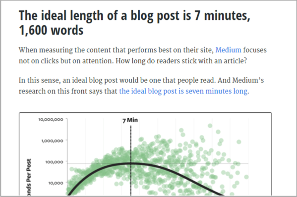 Ideal word length for SEO in 2016