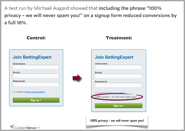 Spam as example of a lead generation tactic