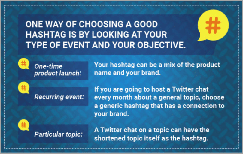 Hashtags - Twitter event
