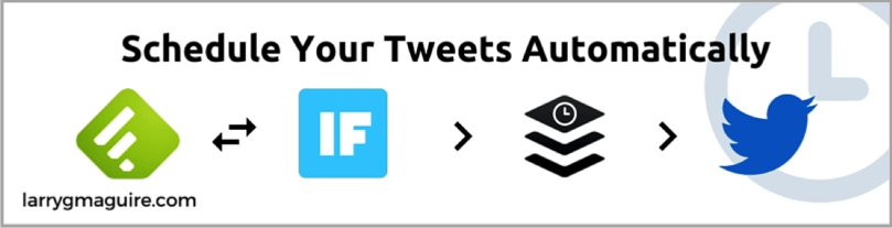 IFTT and Feedly Twitter apps example