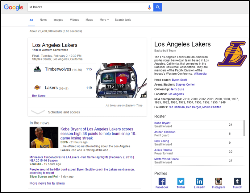 LA Lakers Google 2 - trend for SEO in 2016