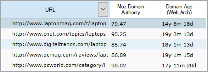 Laptop reviews domain age Google - trend for SEO in 2016