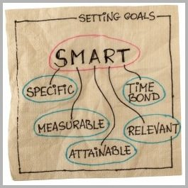 Smart goals for winning B2B social media marketing campaign