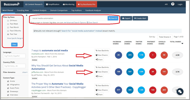 Buzzsumo blogs with trending topics, increasing their appeal to audience image for marketing automation