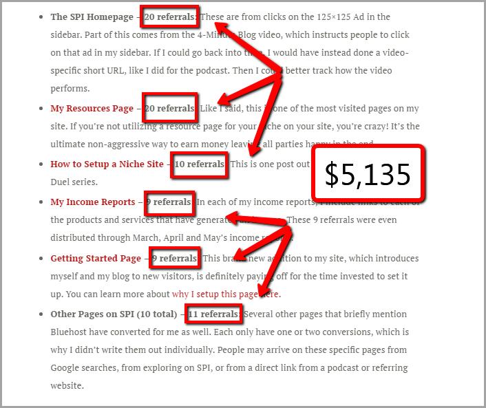 Patt Flynn affiliate links and referrals for blog monetization strategies