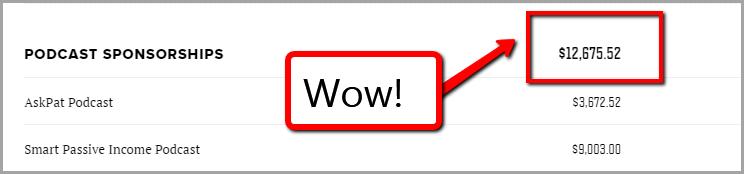 Patt Flynn podcast sponsorship for blog monetization strategies