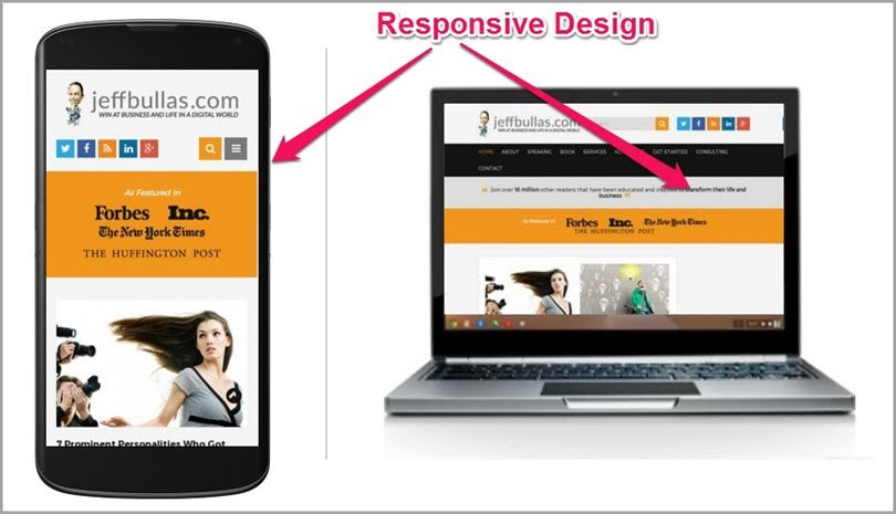 use responsive blog themes for technical SEO