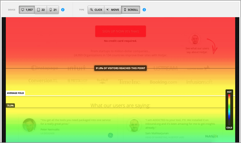 heatmaps for Facebook sponsored posts
