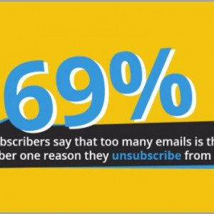 sending too many emails for email marketing