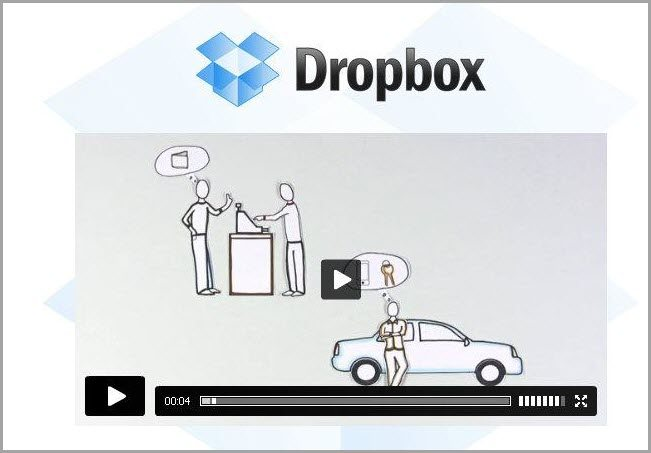 Dropbox explainer video