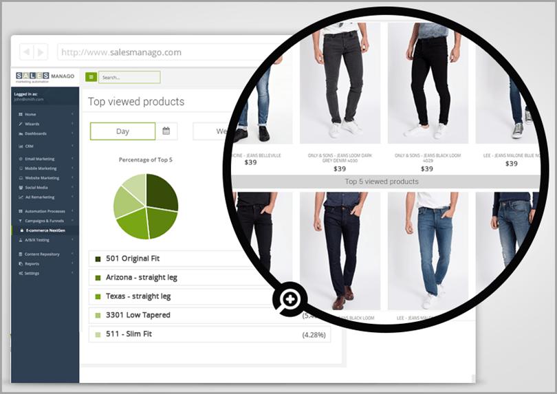 build customer behavioral profile for marketing automation hacks