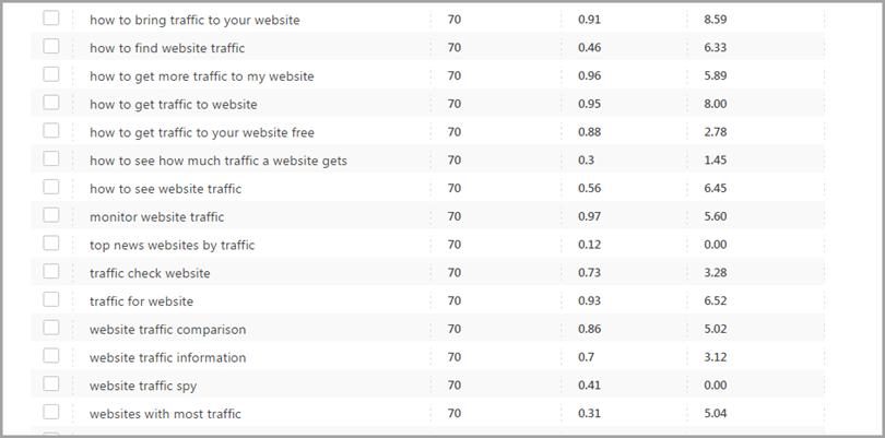 SEO Tool: SE Ranking (2)