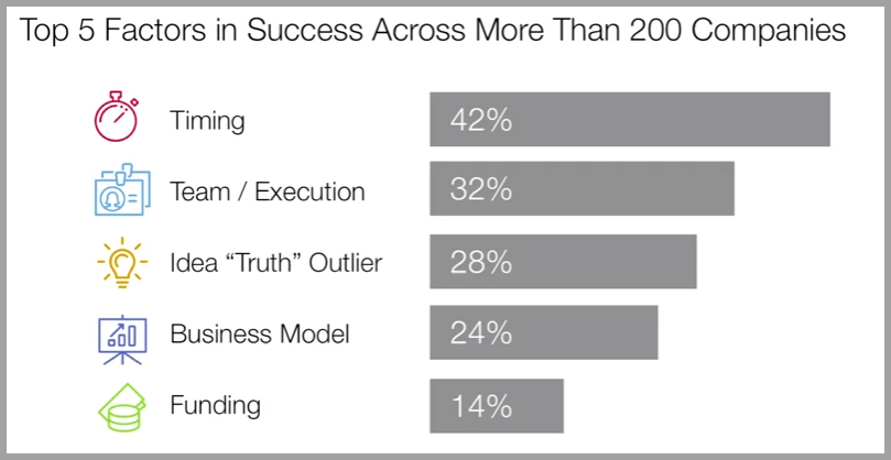 5 reasons for startup success