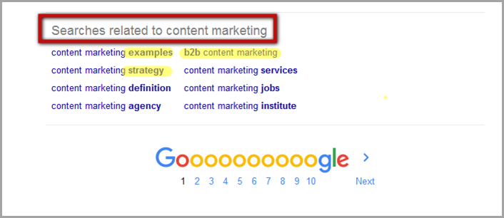 Content Marketing for drive more traffic to your website
