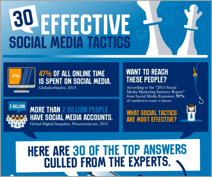 56-top-social-media-tools-for-business-for-social-media-infographics