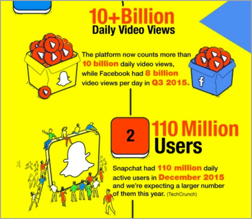 8-social-media-marketing-mistakes-to-avoid-for-social-media-infographics