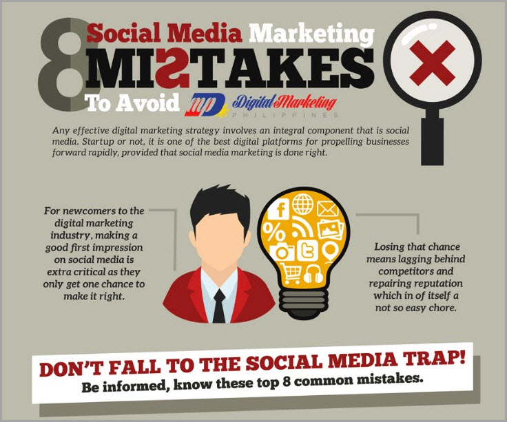 facebook-pinterest-and-tumblr-for-social-media-infographics