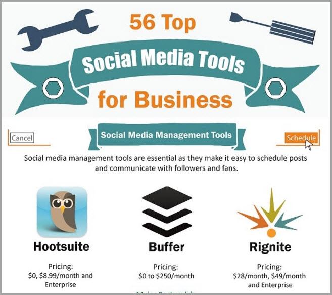 social-media-management-tools-for-social-media-infographics
