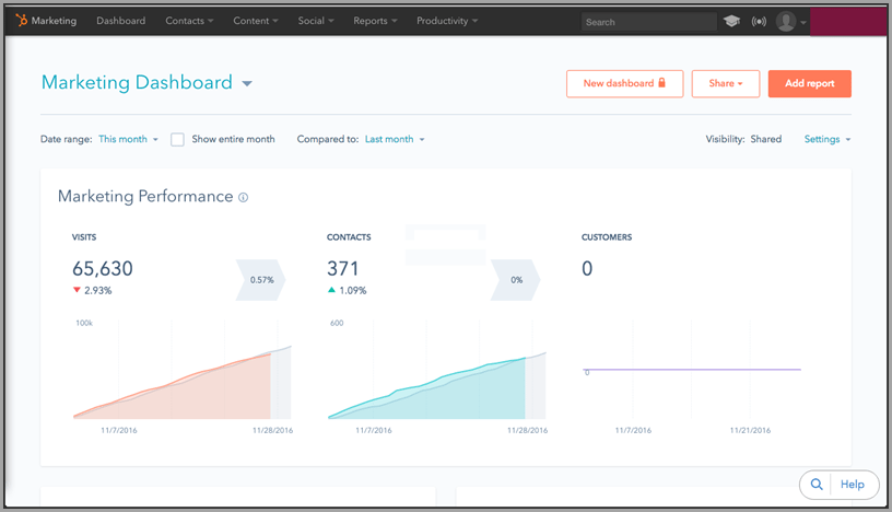 hubspot-for-online-marketing-tools-for-startups