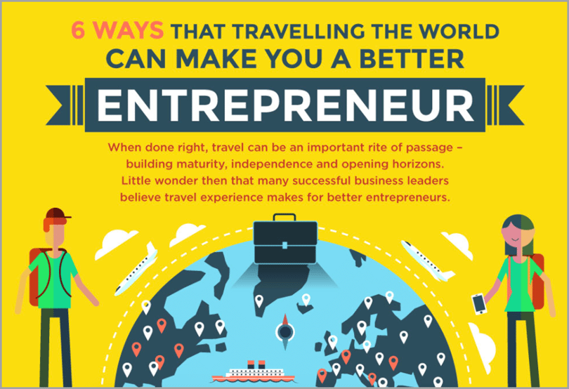 Travel the World and Become a Better Marketer for be a better entrepreneur