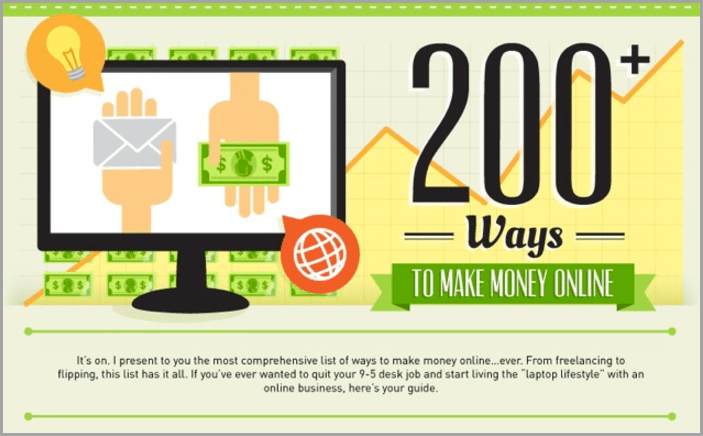 Viewing All of Your Monetization Options for be a better entrepreneur