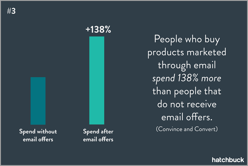 21 Email Marketing Statistics That Will Make You Rethink