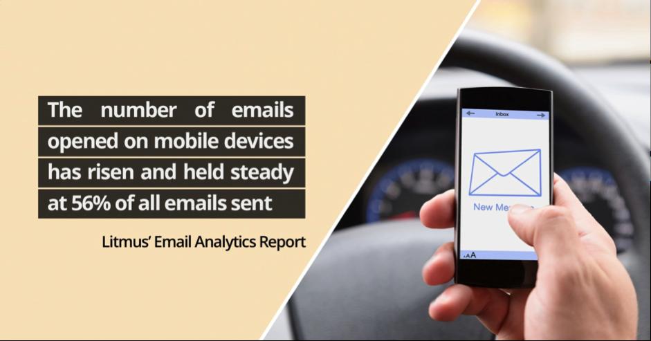 Image 3 - email marketing strategy